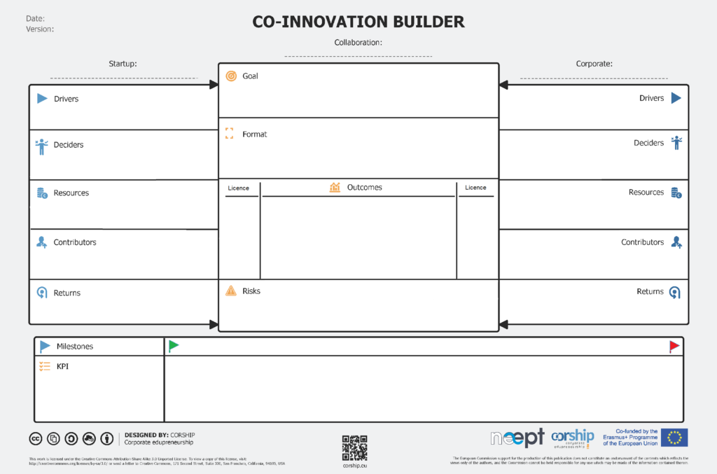 Co-Innovation Builder v3