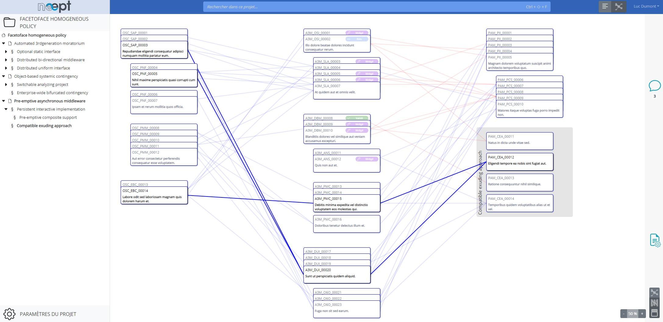 Modélisation du projet sous forme d'un réseau d'articles