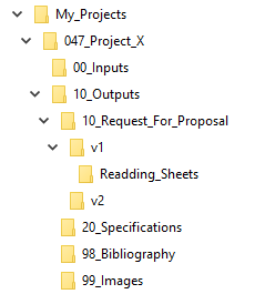 Several folders representing a project architecture.